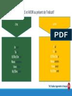 1.1 A1_12 verbes être et avoir au présent.pdf.pdf