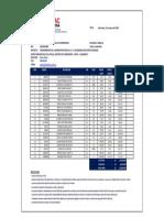 cotiz. maestro.pdf