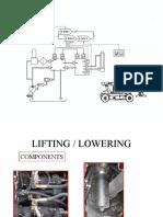 hệ thống thủy lực DRF 450