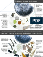 spotter_s-guide-to-plastic-pollution-trawls.pdf