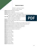 08.- ÍNDICE DE TABLAS