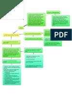 Cuadro Proteccion de datos.pdf