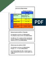 Determinación de materialidad.pdf