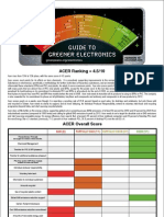 Acer Guide to Greener Electronics 14