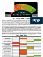 Dell Guide to Greener Electronics 14