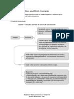 Filinich - Enunciación (esquema)