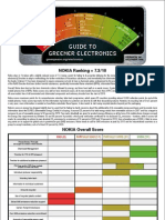 Guide to Greener Electronics 14 Edition
