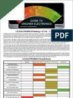 LG Guide to Greener Electronics 14