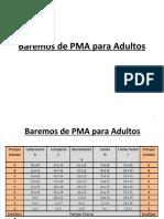 348549836-baremos-de-pma-para-adultos.ppt