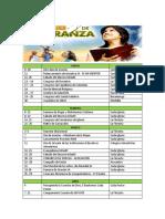 Calendario de enventos ACA 2020 Revisado