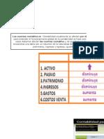 simulador de transacciones de una empresa Alexander Patiño