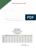 Samal - QE Results 3