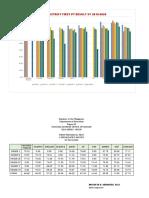 Samal - Quarterly Examination SY 2019-2020