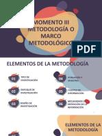MOMENTO III METODOLOGIA.pptx