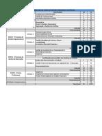 Matriz Curricular Gestão Financeira EAD_Atualizada_310317