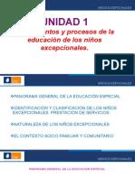 PANORAMA GENERAL DE LA EDUCACION ESPECIAL.pptx