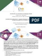 Formato para elaborar el trabajo de solución de casos con conceptos principales de las unidades 1 y 2  Diana marcela galviz