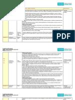 Planif Anual PL 5° y 6° 2020
