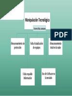 organizaU3 manipulacion tecnologica.pdf