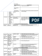 SAMPLE ACTION RESEARCH WORKPLAN AND TIMELINE