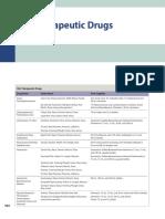 APPENDIX---C---Otic-Therapeutic-Drugs_2011_Small-Animal-Dermatology.pdf
