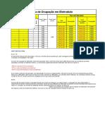 Tabela de Ocupação em Eletroduto