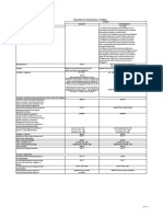 6-11-18-Tax-Summary-in-the-Philippines-edited.xlsx