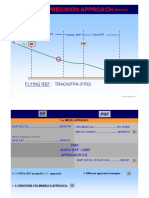A320-NPA_Approach_(managed)