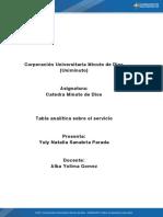 2.TABLA ANALÍTICA DE SERVICIOS CATEDRA