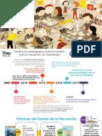 Mediacion_pedagogica_transformadora_vf