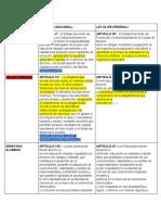 Comparación leyes Nacional y Federal (3)