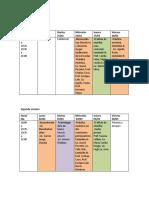 Cronograma docentes
