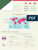 Airbnb Fact Sheet(1)