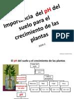 pH y suelos Tema 2 U1