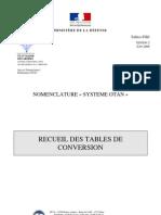 Ministère de la défense - tables