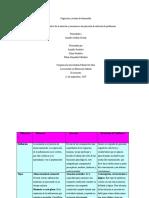 CUADRO COMPARATIVO ATENCION Y MEMORIA.docx