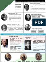 Exponentes Andragogía.pptx