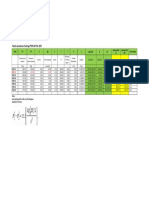 Table Calculation Setting PSLL & PSHH