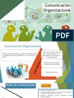 B-Tema 2 Comunicación organizacional.pptx