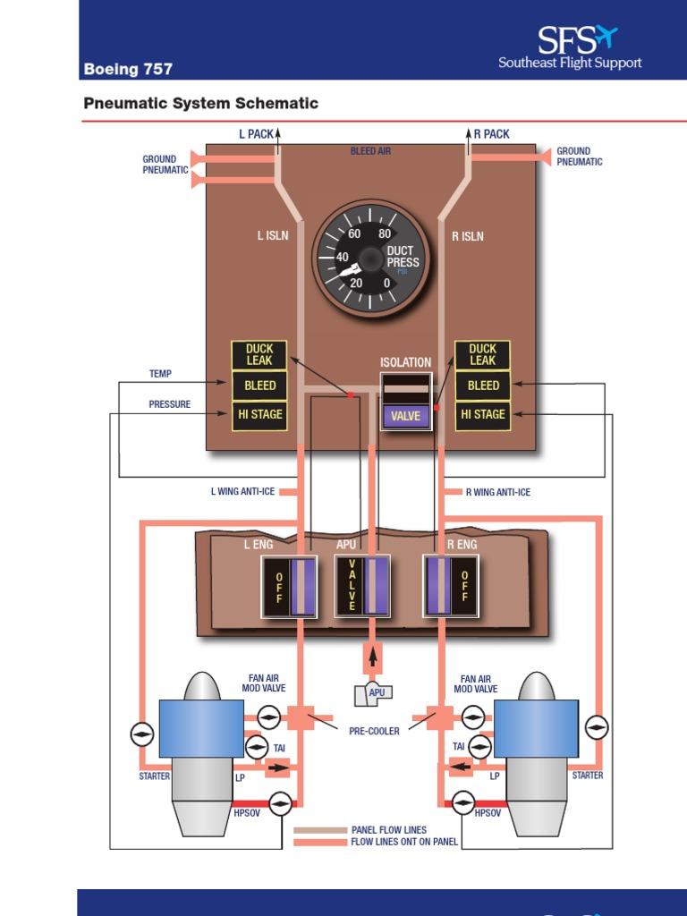 757 Schematics Layout 1 Rudder Aileron