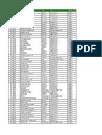 District Allocation Jan 2020 2.xls