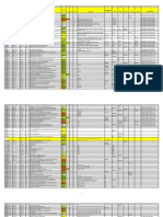 Field Manual Inventory