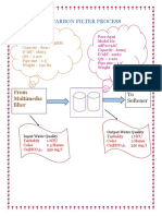 activated carbon filter.pdf