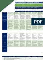 chir12005fcp3 reflective portfolio feedback and marking rubric 2020  1