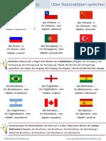 Wortschatz-Nationalitäten.pdf