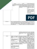 TABLE-FOR-RULE-103-108-RA-9048-RA-10172