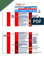 Gestiondocumental AUTODIAGNOSTICO MIPG