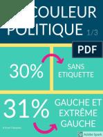 Couleur Politique des candidats aux élections municipales 2020 en Normandie