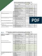TABLA DE CÓDIGOS AÑO 2019.pdf