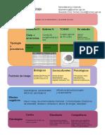 TCA y aprendizaje.pdf
